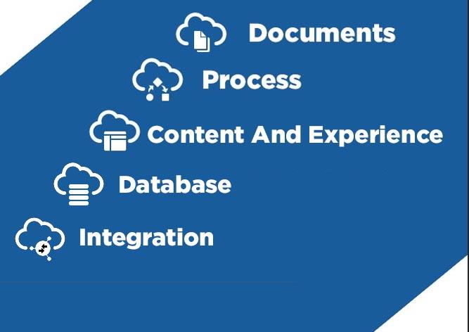 Oracle Cloud Slider Image